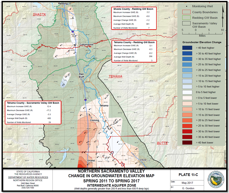 Managing The Plethora Of Groundwater Sub Basins In Tehama County